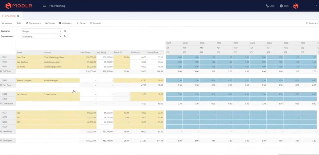 Workforce Planning Solution